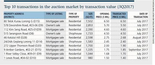 ea9cdc-Table-1 - auction.JPG
