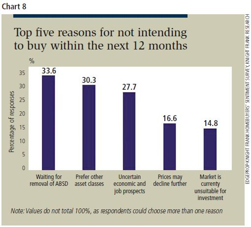 Top 5 reasons for not buying