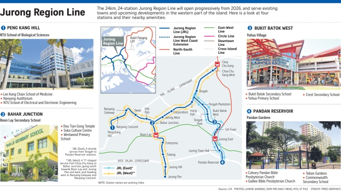 20180510 - Jurong MRT 2.jpg